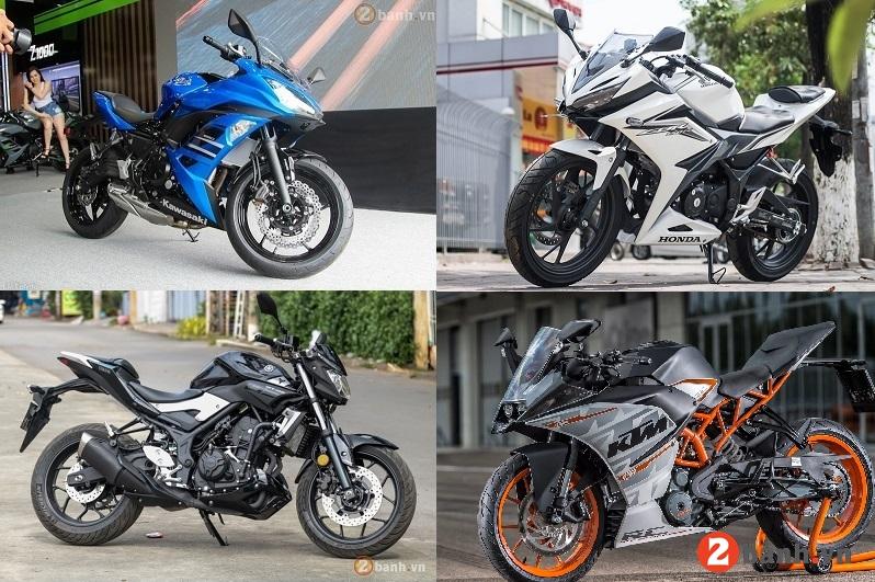 10 mẫu xe mô tô giá dưới 200 triệu dành cho biker việt hiện nay - 1