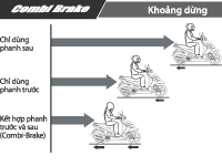 Hệ thống phanh (thắng) kết hợp (Combi Brake) Honda Lead 125