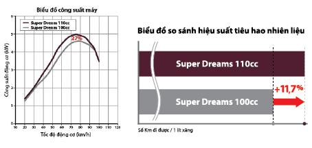 Super dream 2013 - 9