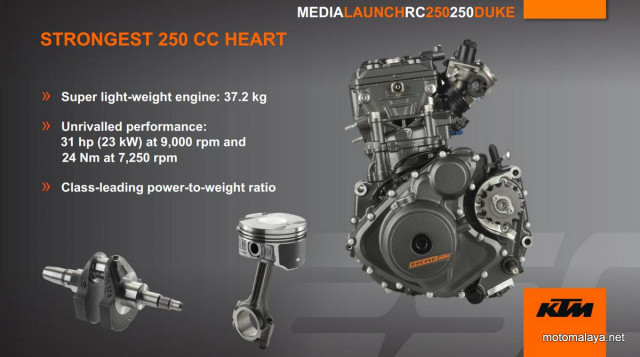 Rc 250 - 6