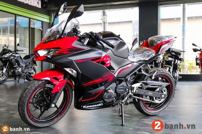 Kawasaki ninja 250 abs - 4