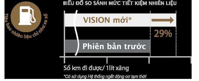 Vision 2018 - 12