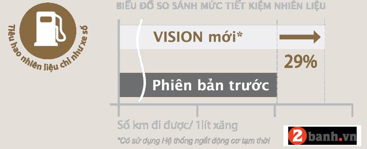 Vision 2018 - 10